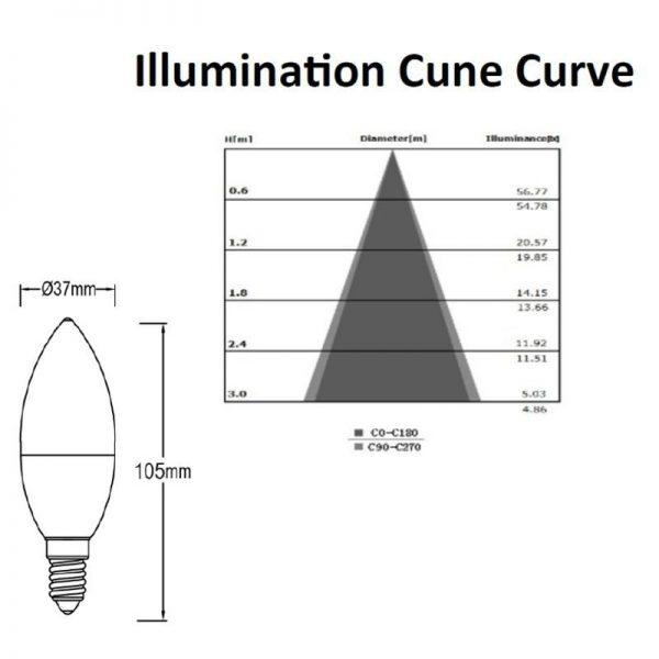 Bombilla LED E14 4w vela Panasonic en luz cálida o neutra 5